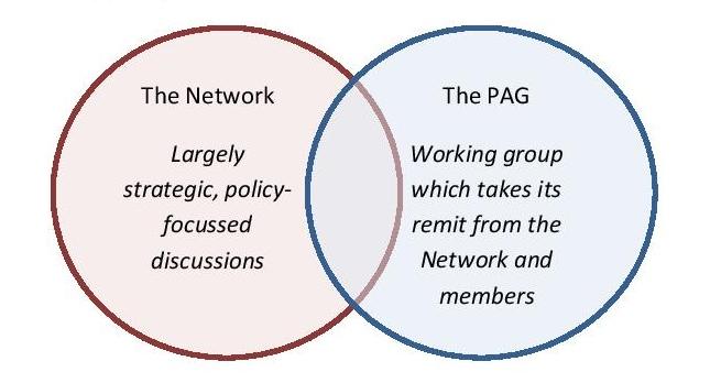 Pag image